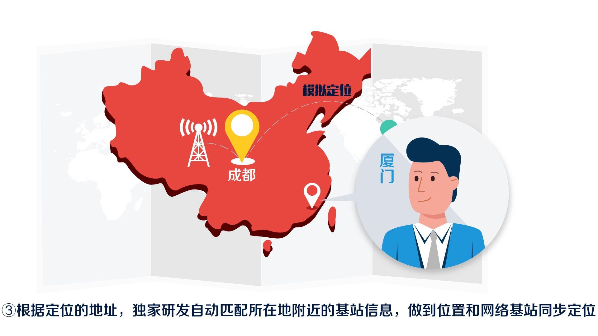 系统软件硬件宣传亚博足彩app(群控系统)
